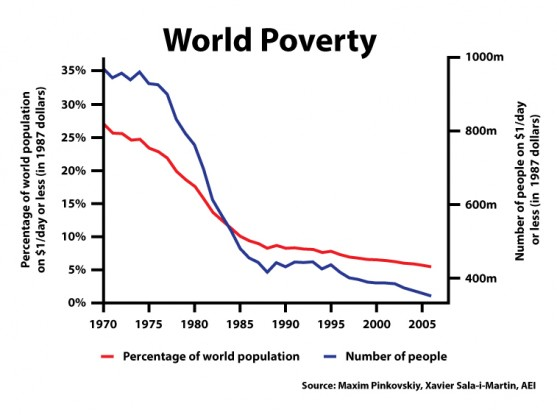 poverty-rate-dual_-_LATEST