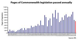 pages-of-legislation-2014-BAR_DRAFT