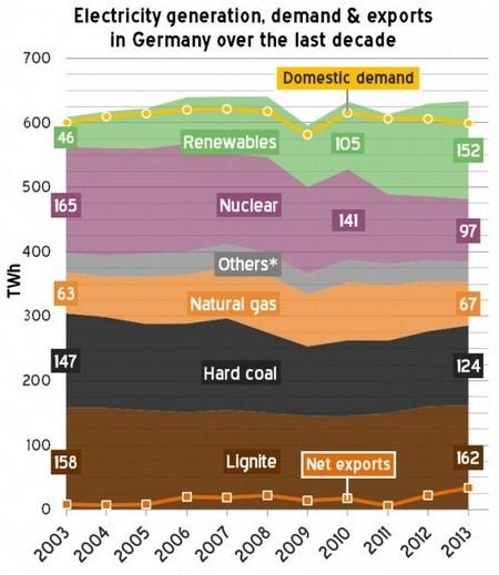german_fuel2