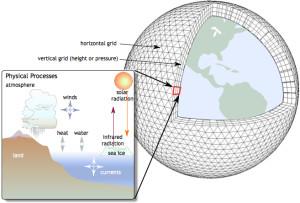 climateSystem2